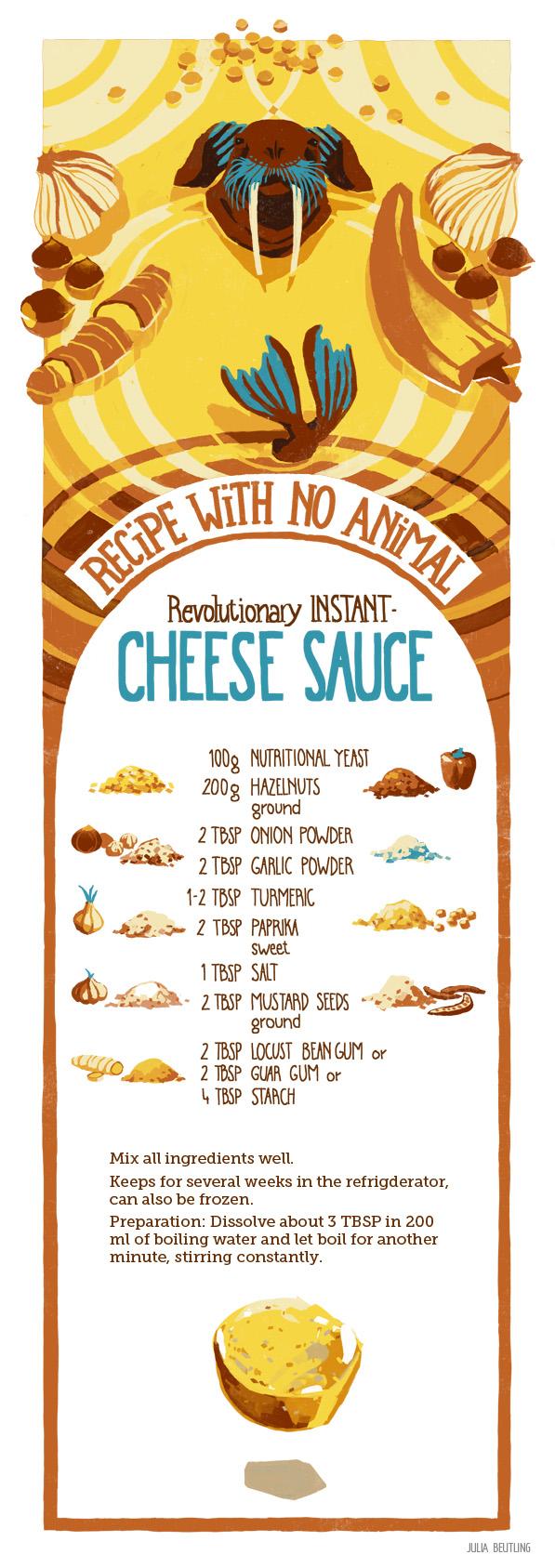 WEB rezept 8 EN cheese sauce julia beutling