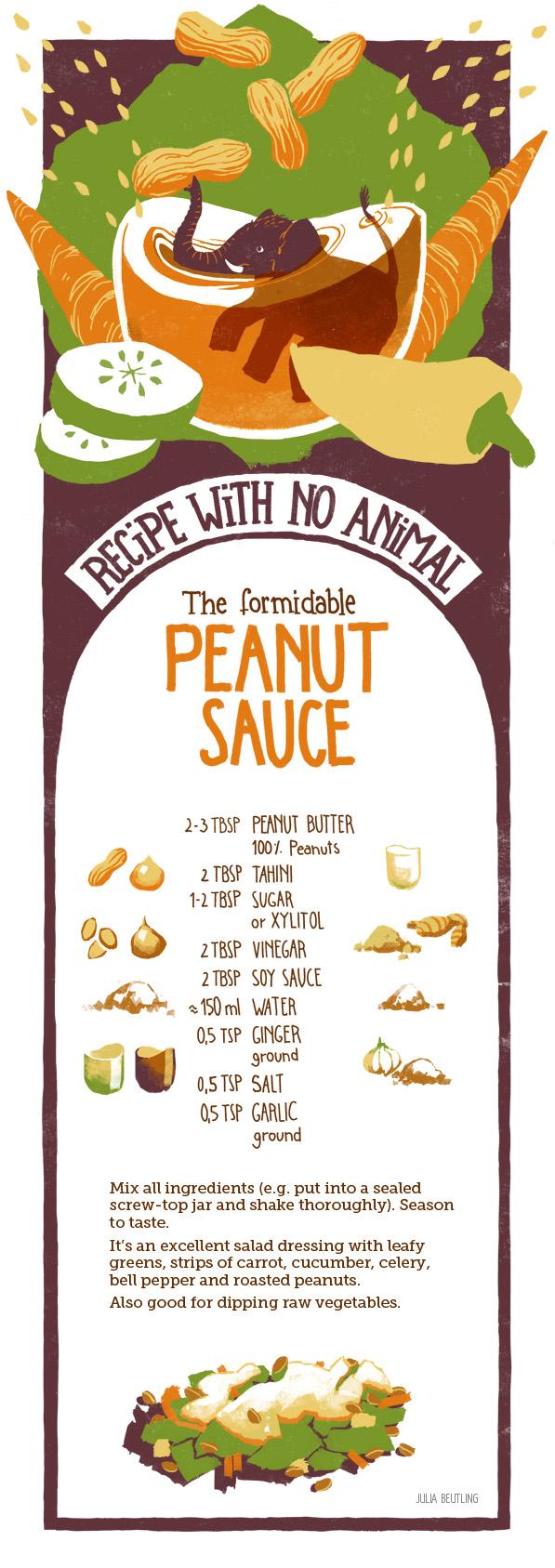 WEB rezept erdnusssauce EN