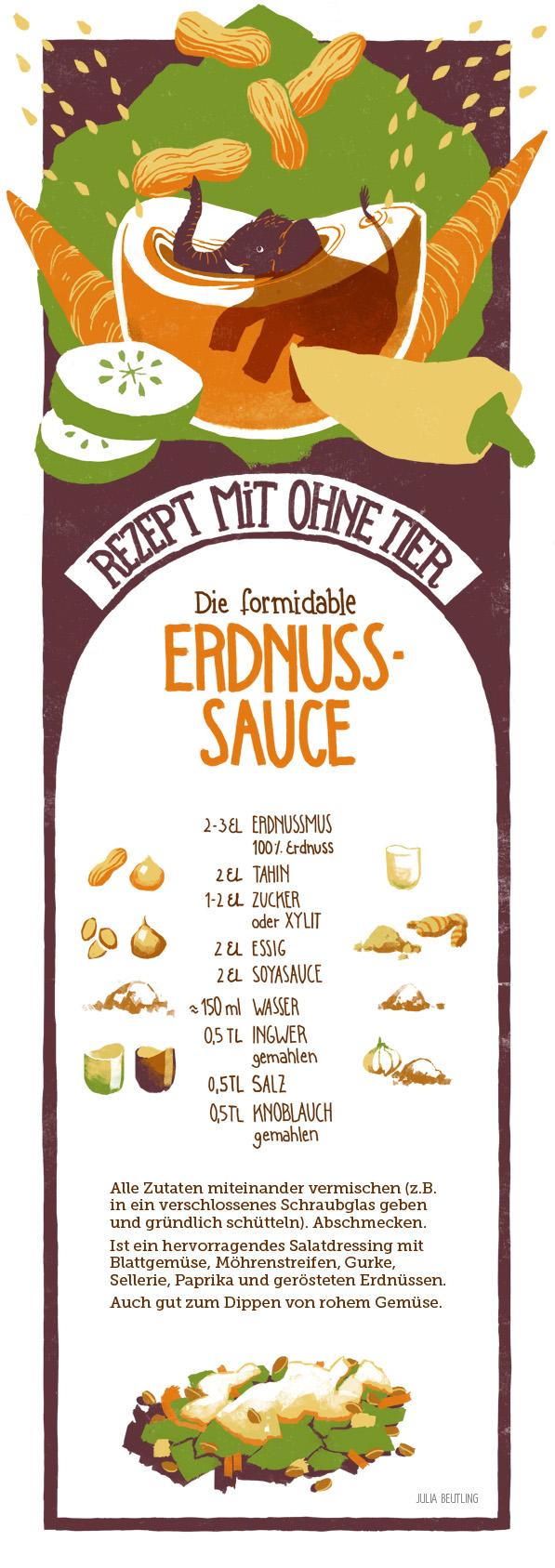 WEB rezept 2 DE erdnusssauce