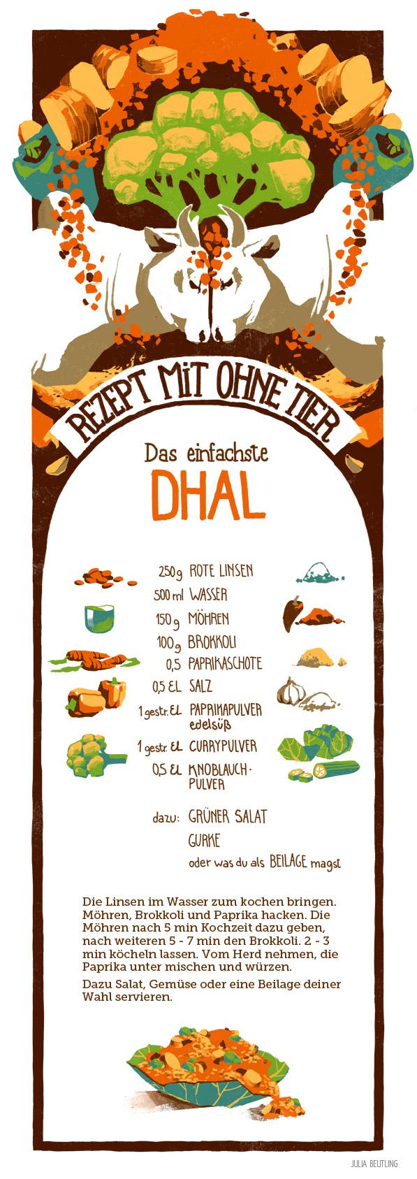 WEB rezept 4 DE dhalB